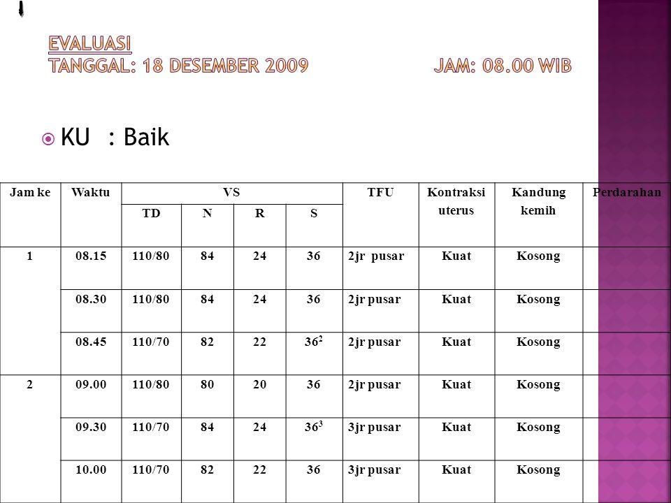 EVALUASI Tanggal: 18 Desember 2009 Jam: 08.00 WIB