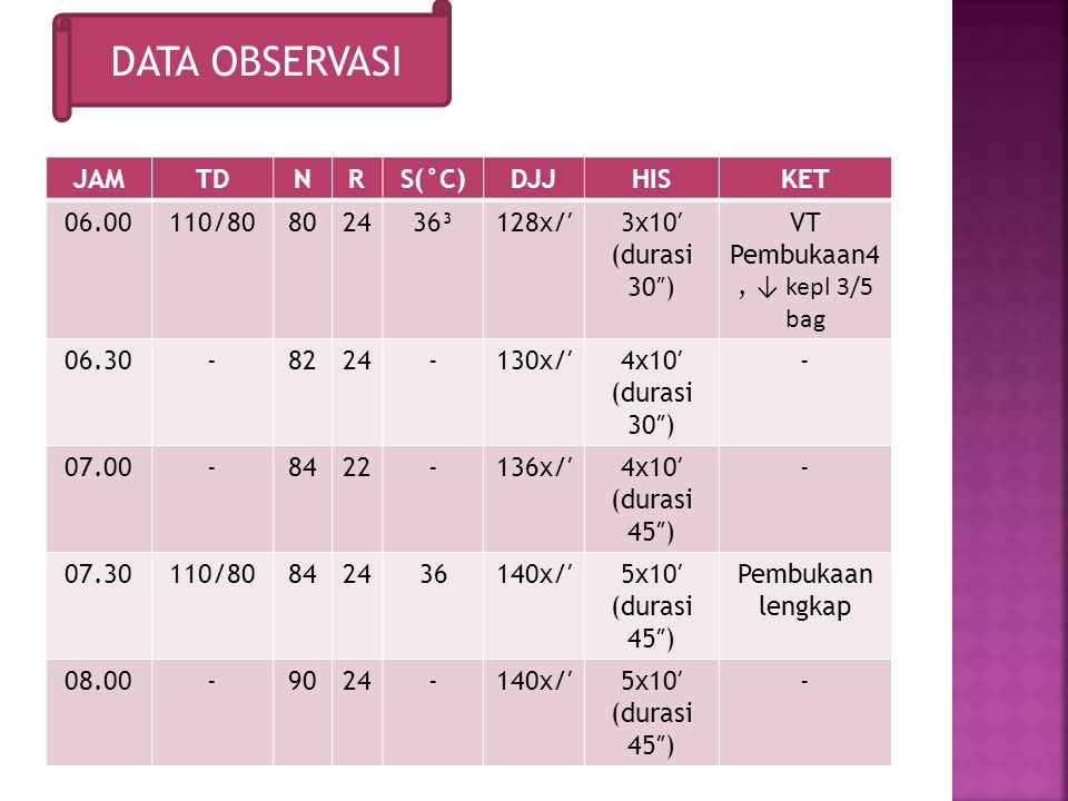 VT Pembukaan4, ↓ kepl 3/5 bag