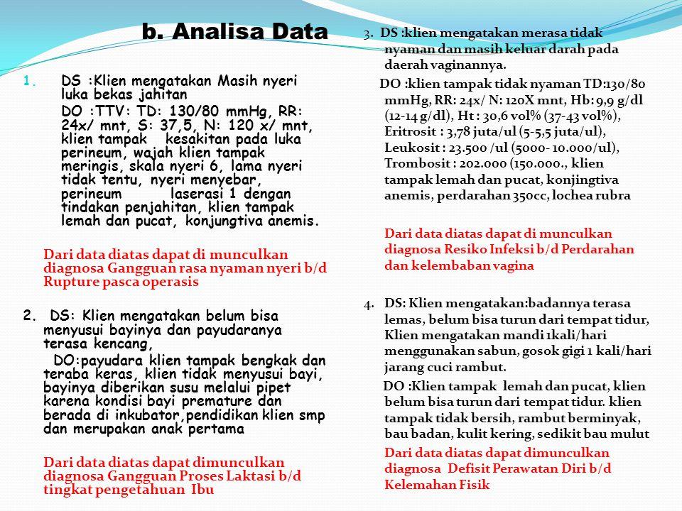 b. Analisa Data DS :Klien mengatakan Masih nyeri luka bekas jahitan