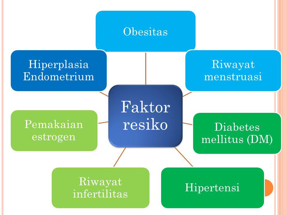 Faktor resiko Obesitas Riwayat menstruasi Diabetes mellitus (DM)