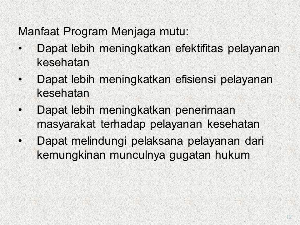 Manfaat Program Menjaga mutu: