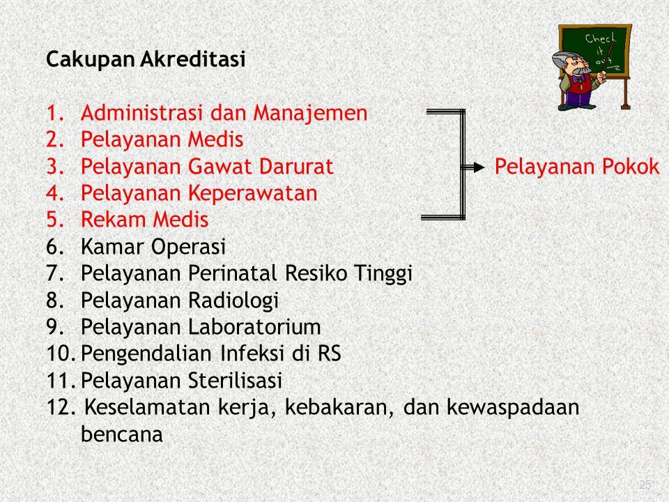 1. Administrasi dan Manajemen 2. Pelayanan Medis