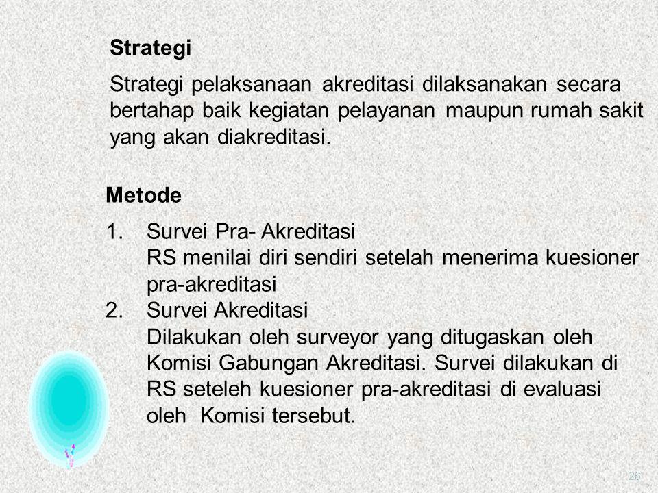 1. Survei Pra- Akreditasi