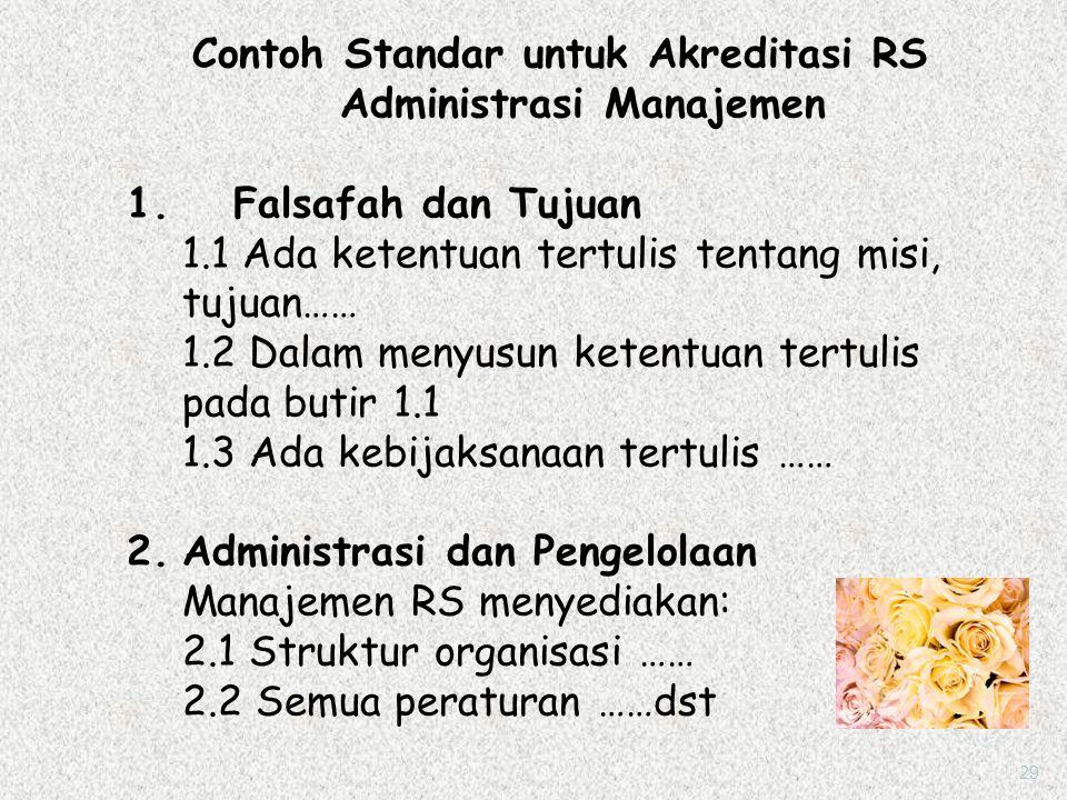 Contoh Standar untuk Akreditasi RS