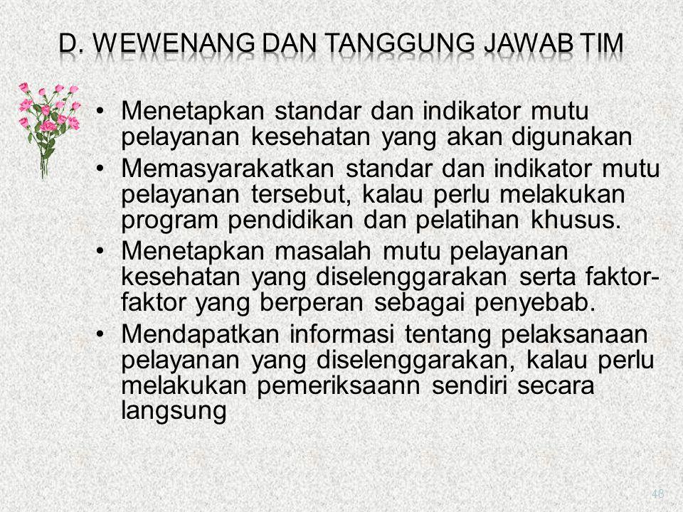 D. WEWENANG DAN TANGGUNG JAWAB TIM
