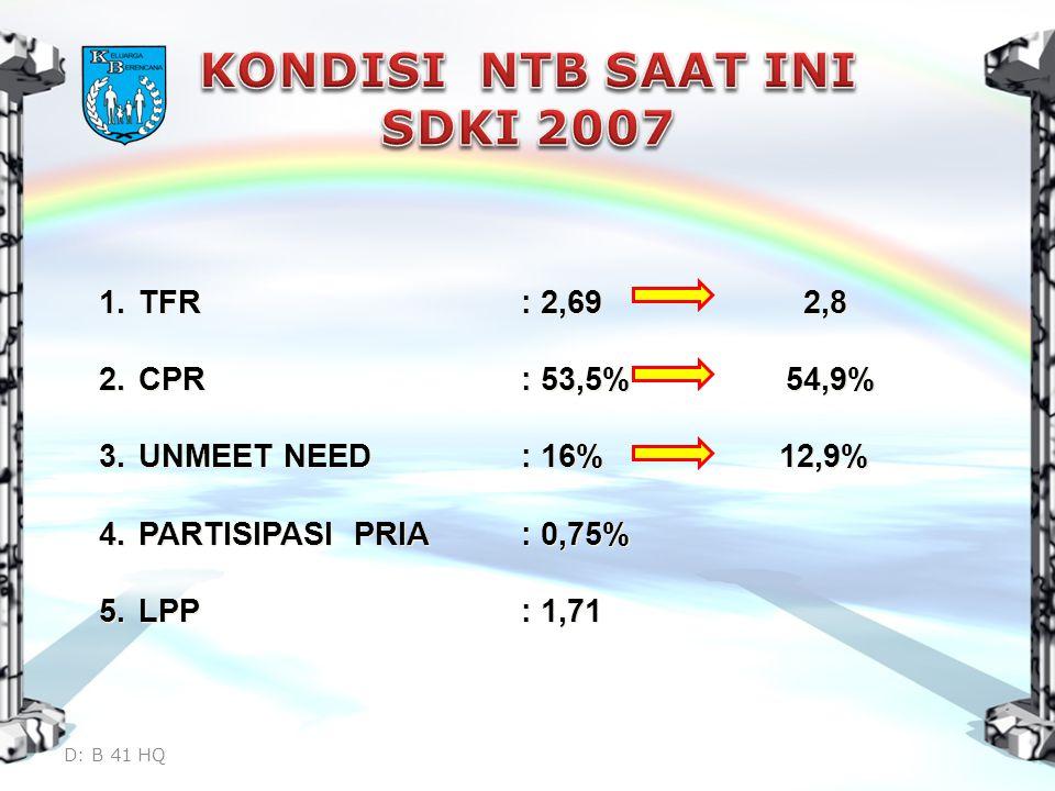KONDISI NTB SAAT INI SDKI 2007