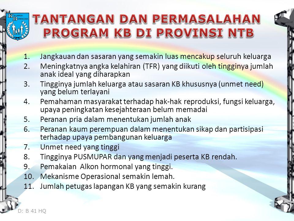 TANTANGAN DAN PERMASALAHAN PROGRAM KB DI PROVINSI NTB