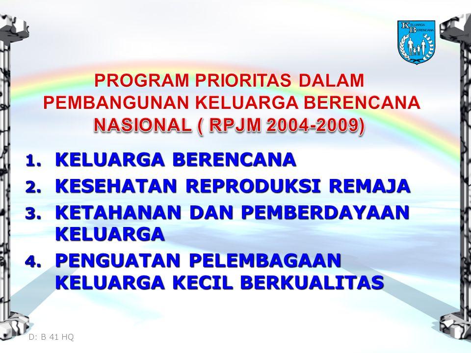PROGRAM PRIORITAS DALAM PEMBANGUNAN KELUARGA BERENCANA