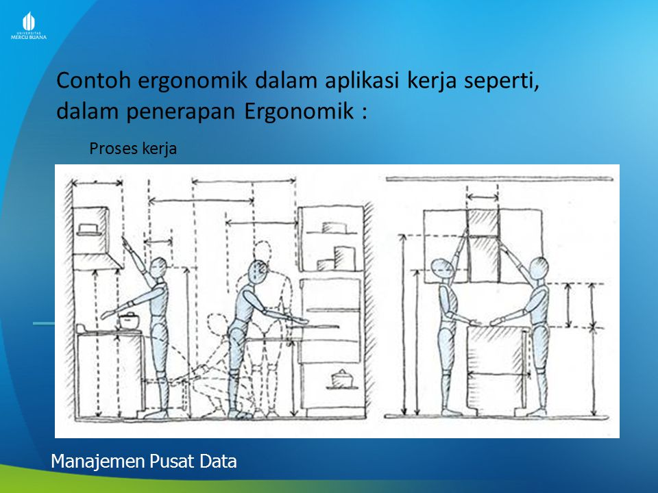 Contoh ergonomik dalam aplikasi kerja seperti, dalam penerapan Ergonomik :