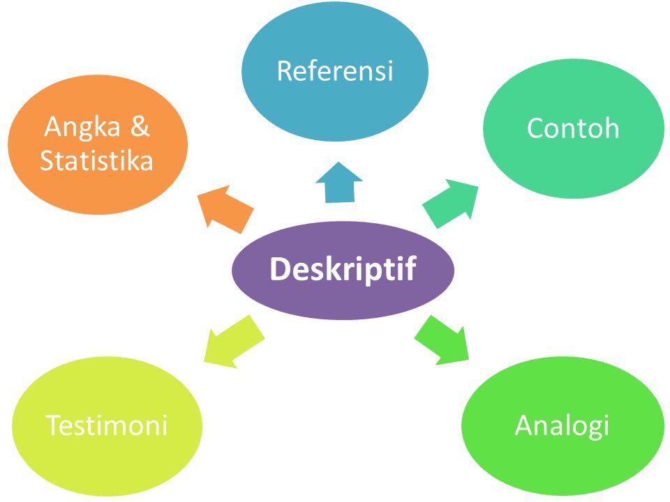 Deskriptif Referensi Contoh Analogi Testimoni Angka & Statistika