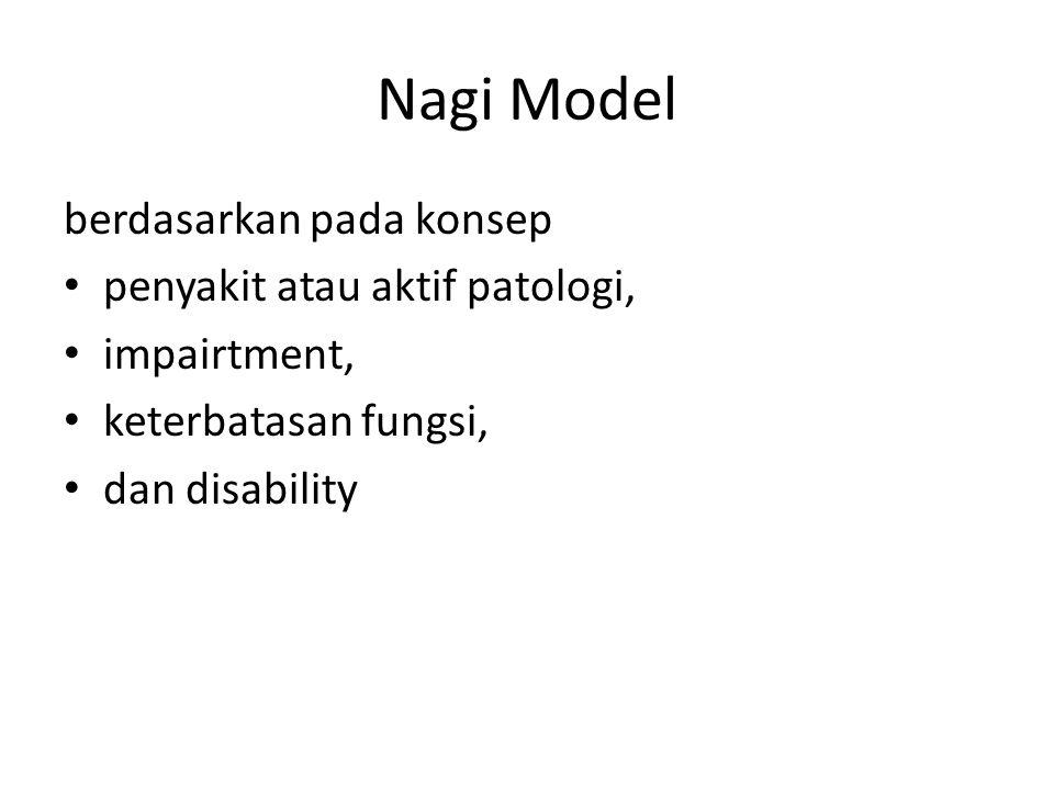 Nagi Model berdasarkan pada konsep penyakit atau aktif patologi,