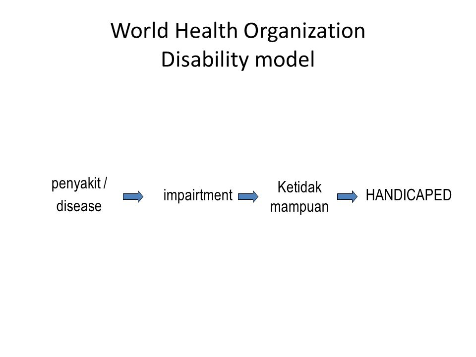 World Health Organization Disability model