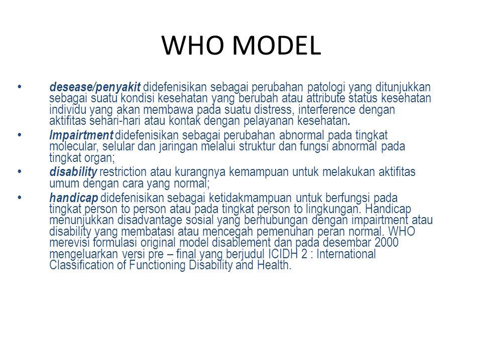 WHO MODEL
