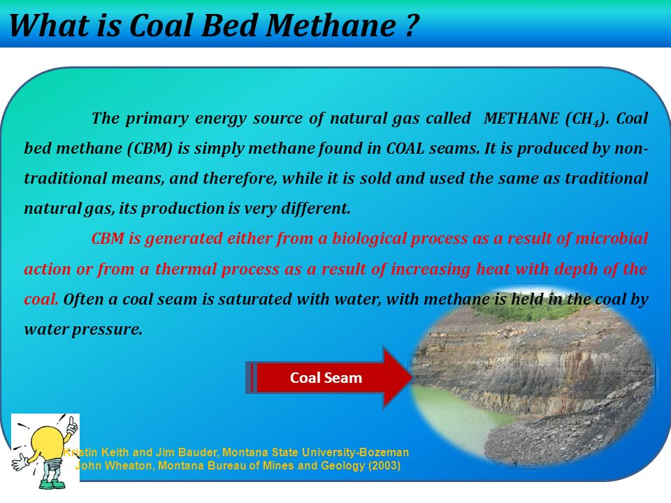 What is Coal Bed Methane