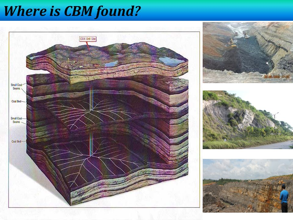 Where is CBM found
