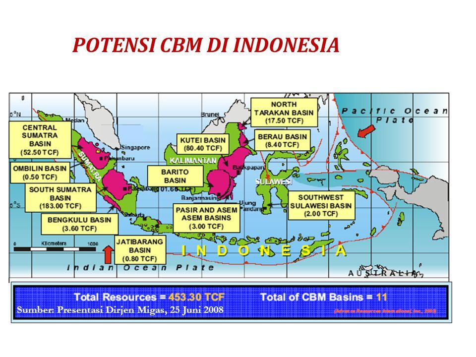 POTENSI CBM DI INDONESIA