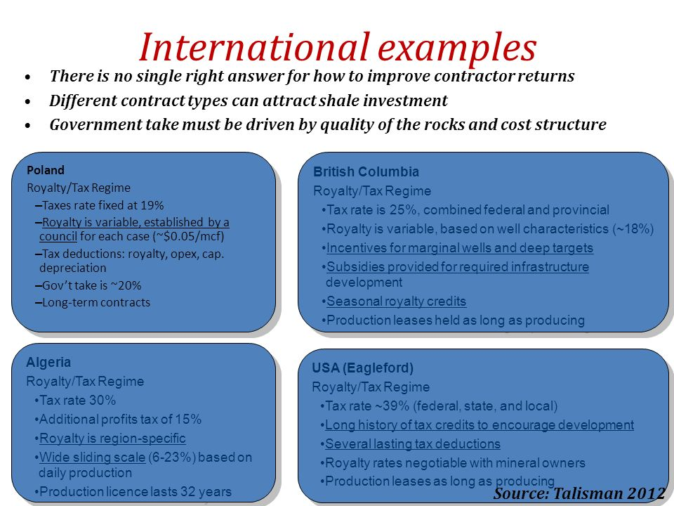 International examples