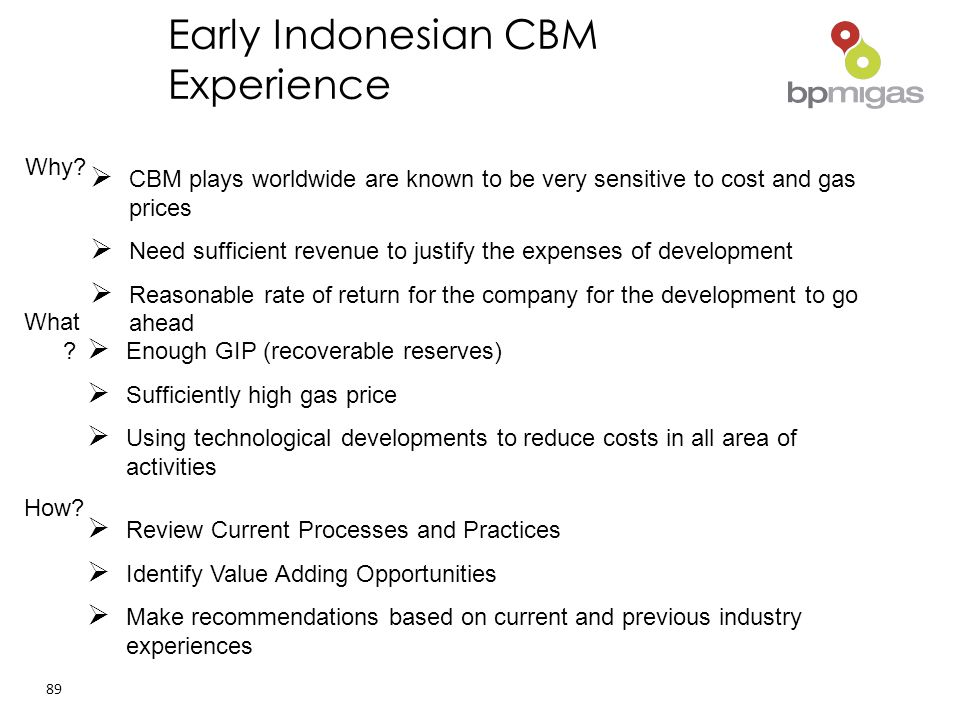 Early Indonesian CBM Experience