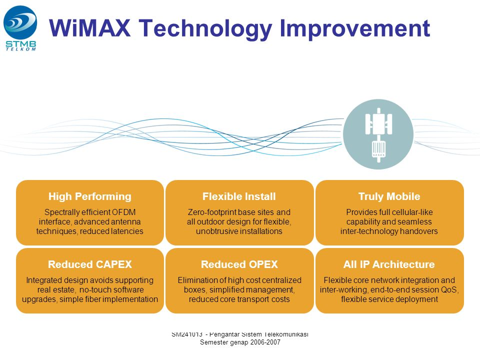 WiMAX Technology Improvement