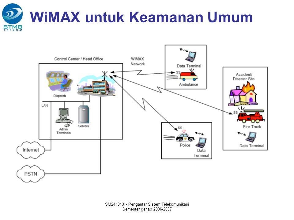WiMAX untuk Keamanan Umum