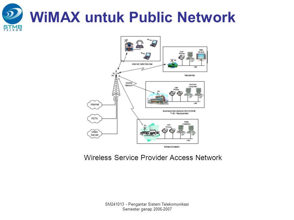 WiMAX untuk Public Network