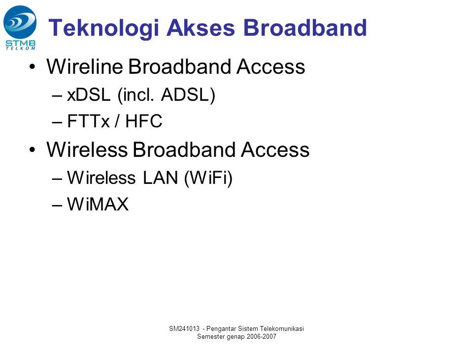Teknologi Akses Broadband