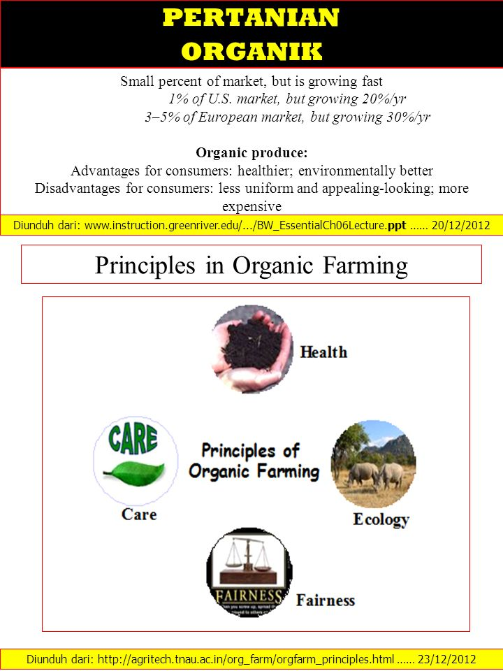 Principles in Organic Farming