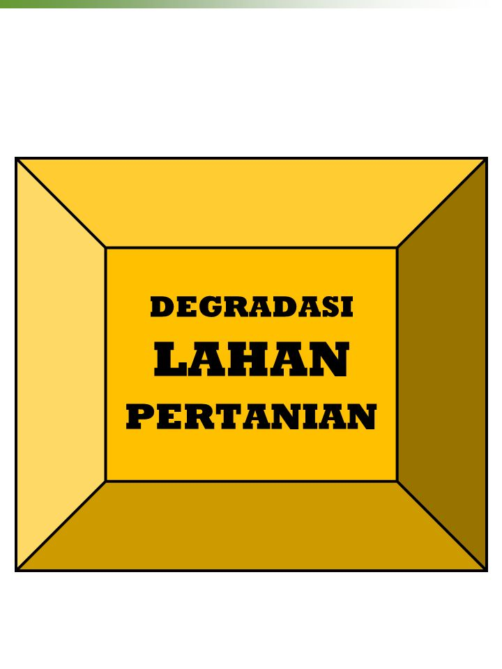 DEGRADASI LAHAN PERTANIAN