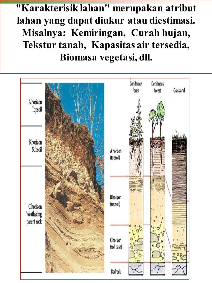 Karakterisik lahan merupakan atribut lahan yang dapat diukur atau diestimasi.