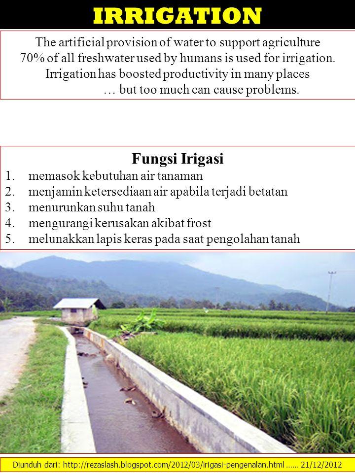 IRRIGATION Fungsi Irigasi
