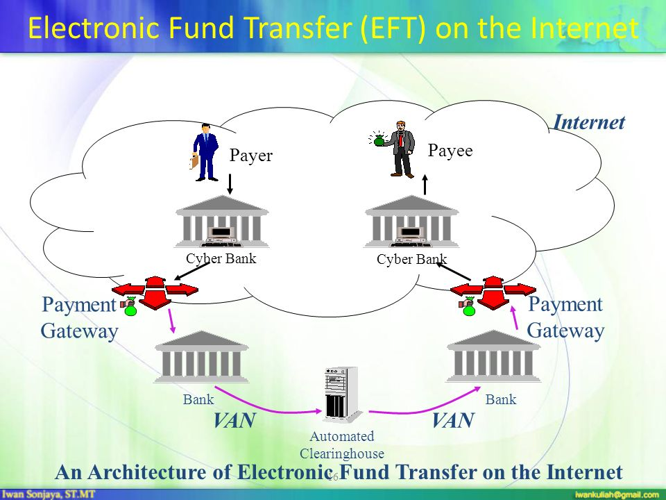 Electronic Fund Transfer (EFT) on the Internet
