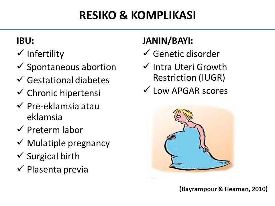 RESIKO & KOMPLIKASI IBU: Infertility Spontaneous abortion