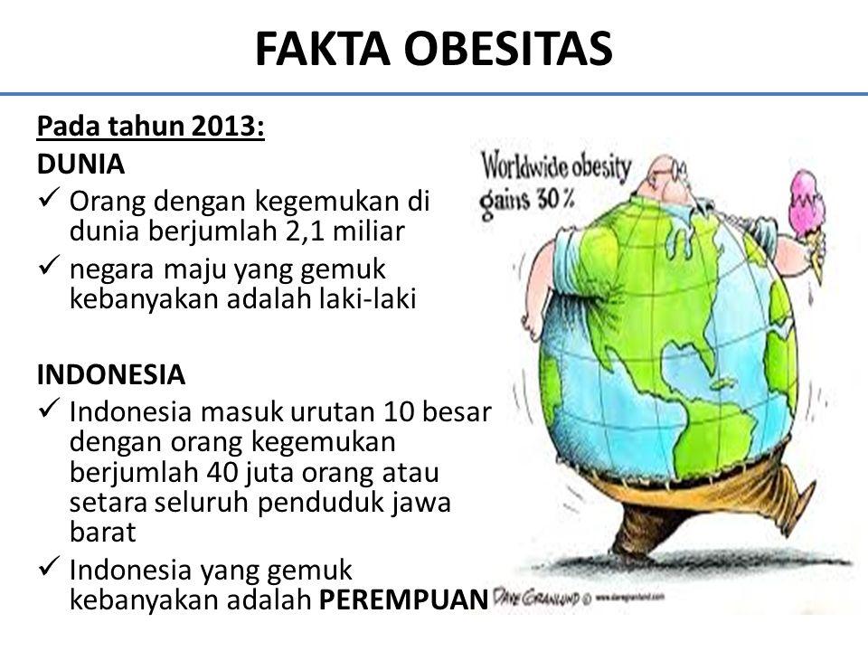 FAKTA OBESITAS Pada tahun 2013: DUNIA