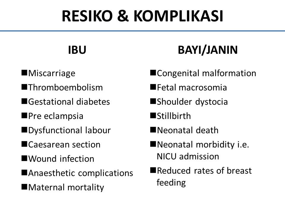 RESIKO & KOMPLIKASI IBU BAYI/JANIN Miscarriage Thromboembolism