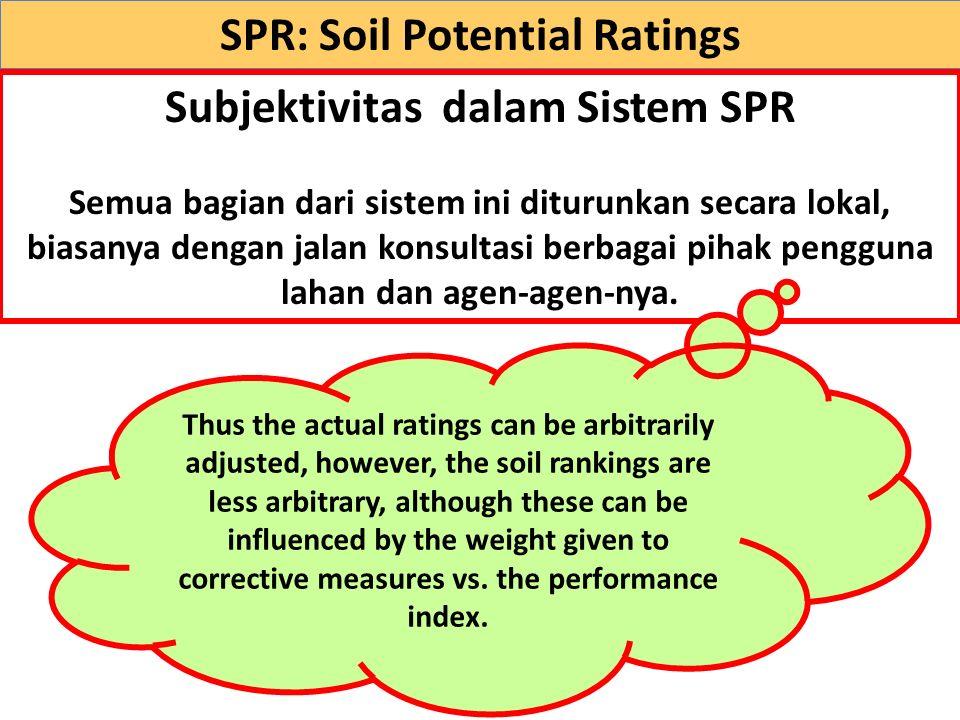 SPR: Soil Potential Ratings Subjektivitas dalam Sistem SPR