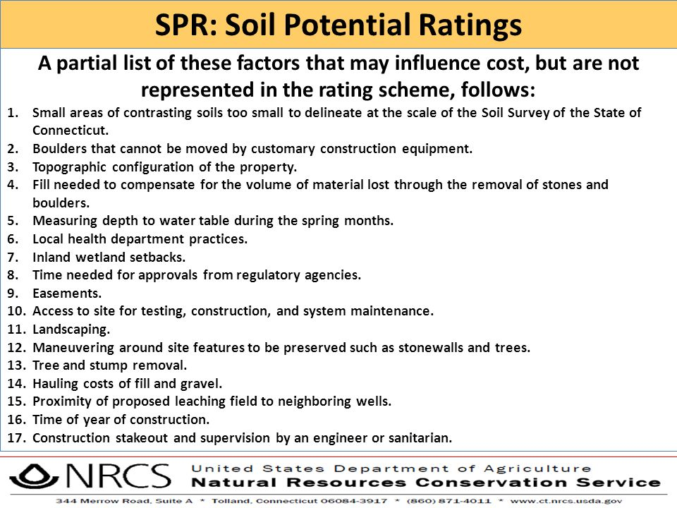 SPR: Soil Potential Ratings
