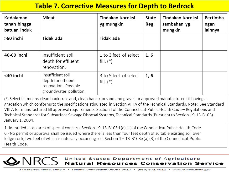 Table 7. Corrective Measures for Depth to Bedrock