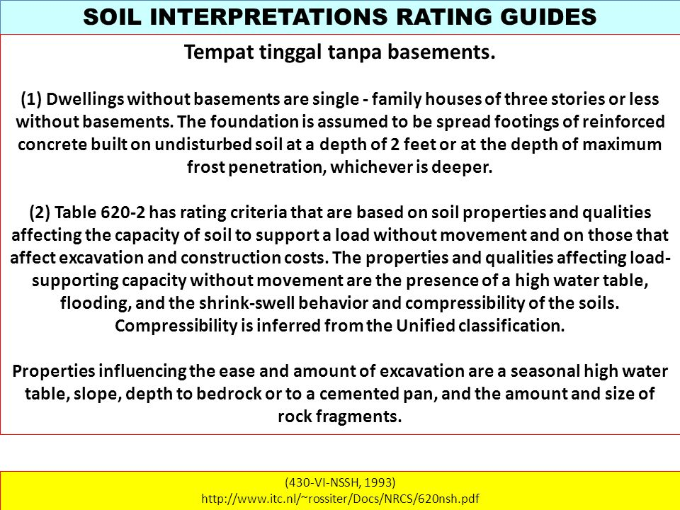 SOIL INTERPRETATIONS RATING GUIDES Tempat tinggal tanpa basements.