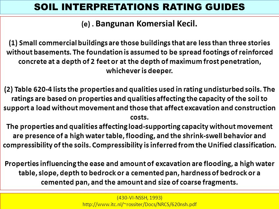 SOIL INTERPRETATIONS RATING GUIDES (e) . Bangunan Komersial Kecil.