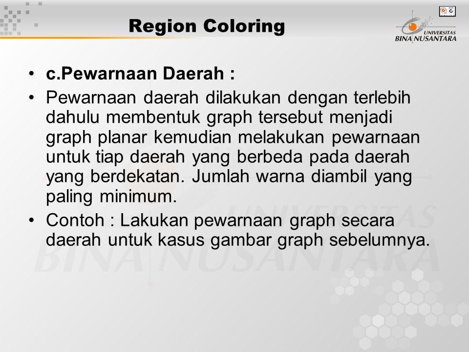 Region Coloring c.Pewarnaan Daerah :