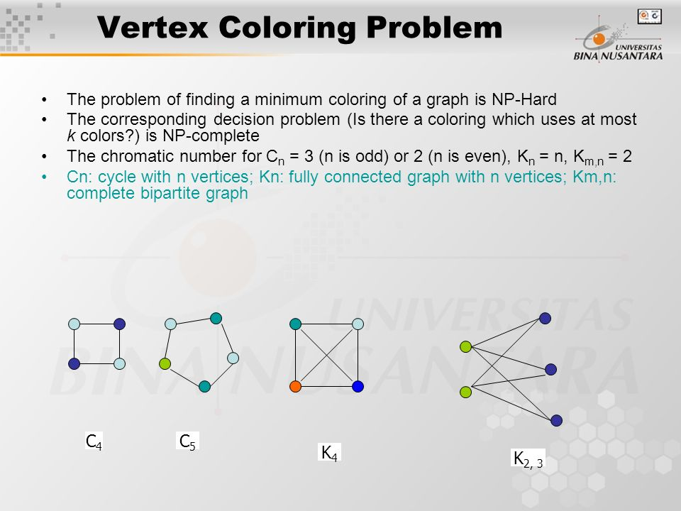 Vertex Coloring Problem