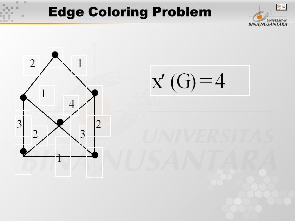 Edge Coloring Problem