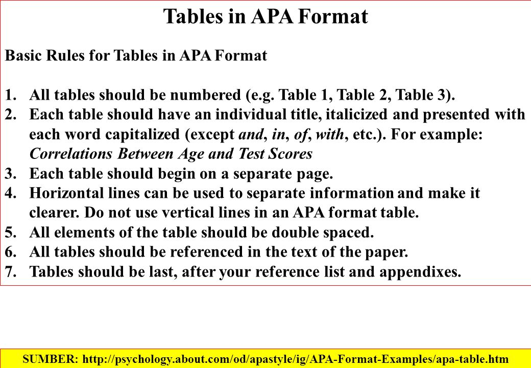 Tables in APA Format Basic Rules for Tables in APA Format