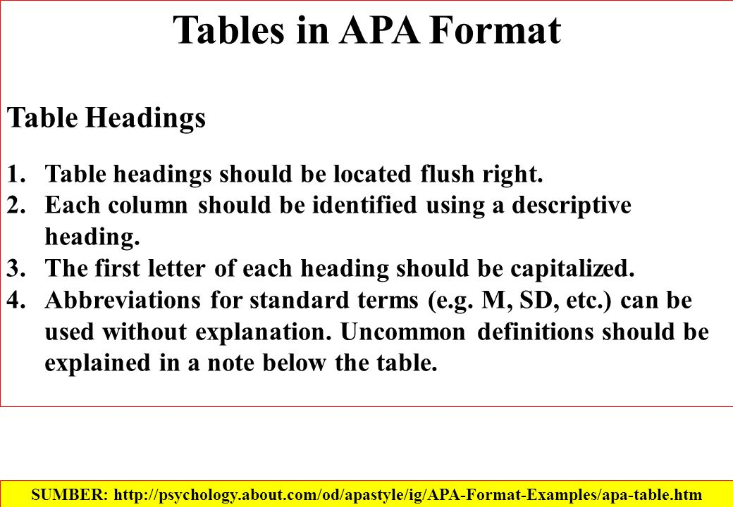 Tables in APA Format Table Headings