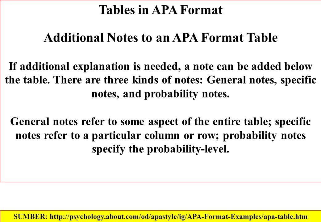 Additional Notes to an APA Format Table