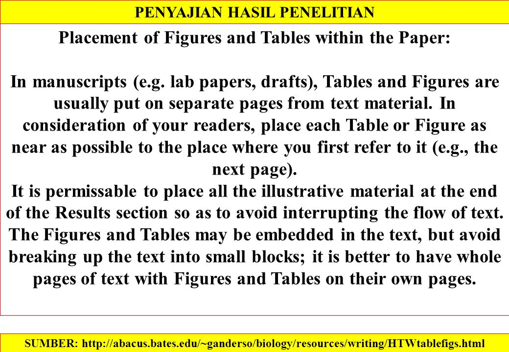 Placement of Figures and Tables within the Paper: