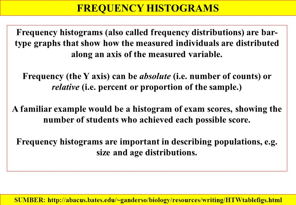 FREQUENCY HISTOGRAMS