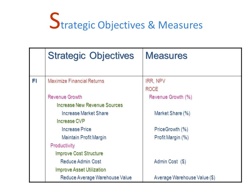 Strategic Objectives & Measures