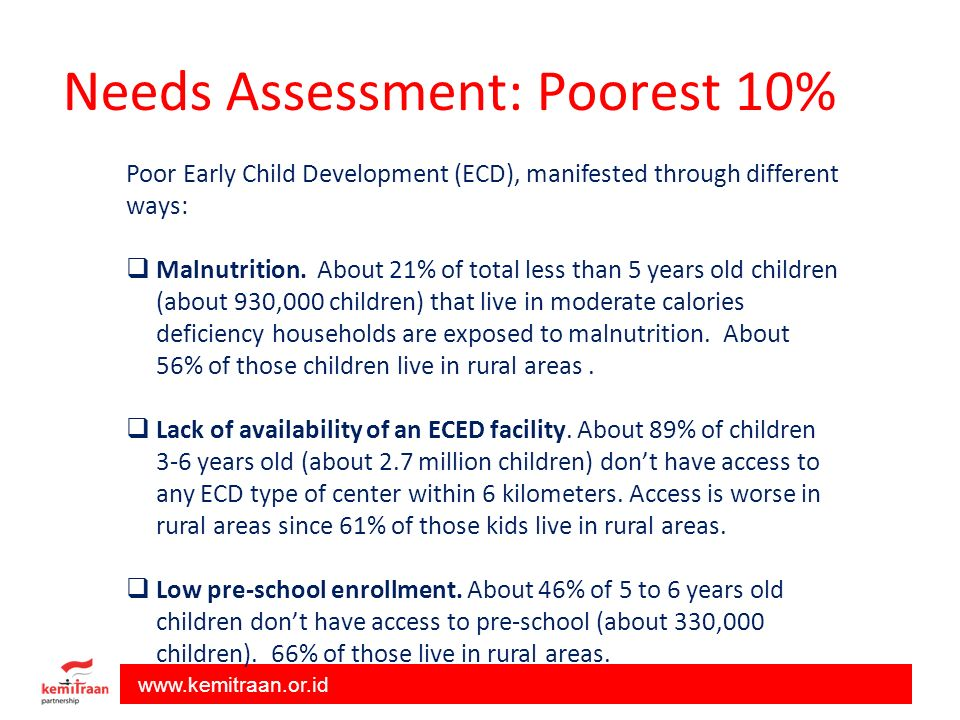 Needs Assessment: Poorest 10%