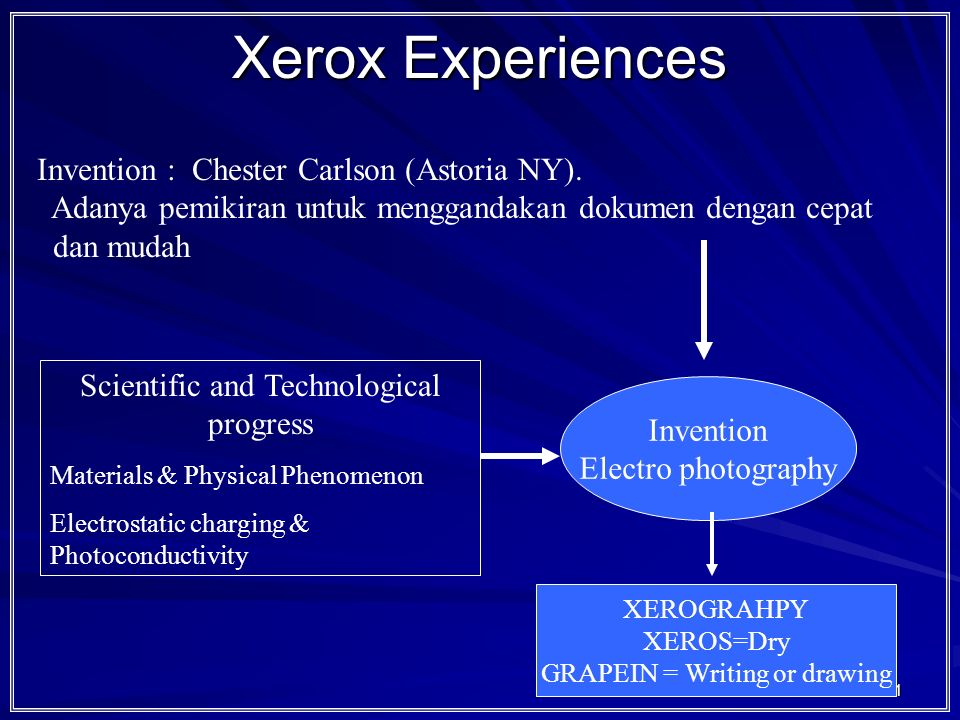 Xerox Experiences Invention : Chester Carlson (Astoria NY).